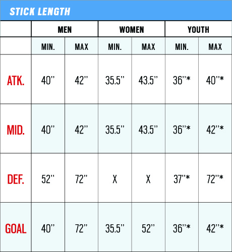best-lacrosse-sticks-sizing-chart