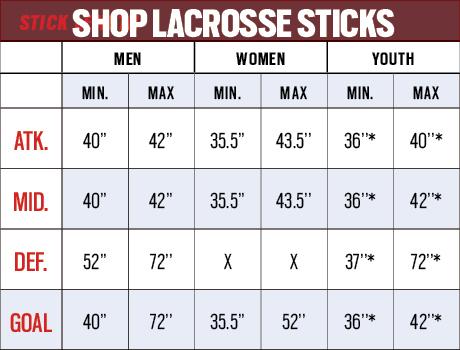 Lacrosse Sizing Chart