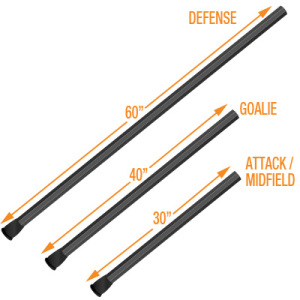 Lengths-of-Lacrosse-Shafts